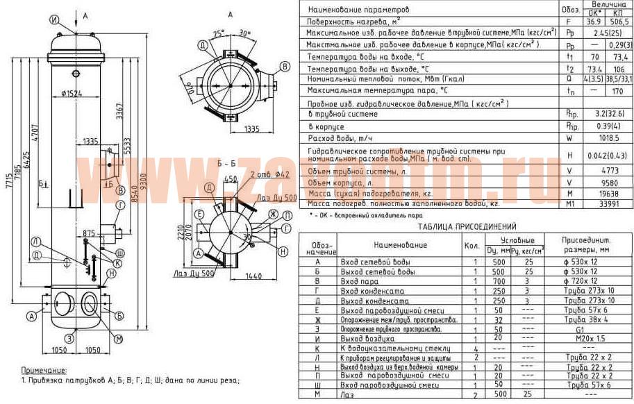 Конструкция подогревателя сетевой воды ПСВ