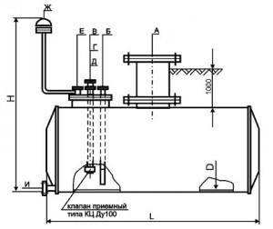 Емкости-РГС-чертеж